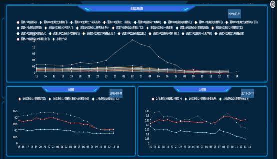 粉尘数据分析1.png